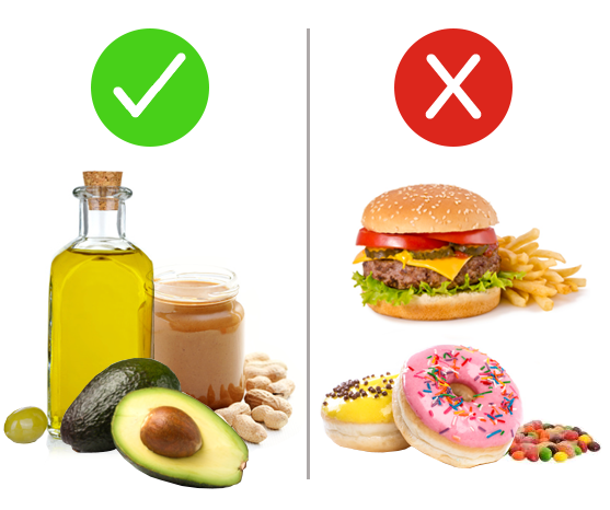 Eat healthy fats, avoid saturated fats